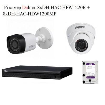 Комплект Dahua A16x 2mPx: описание, характеристики