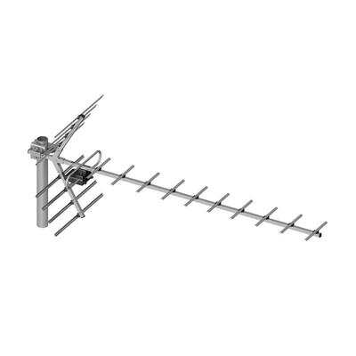 Антенна Dipol DL-19: описание, характеристики