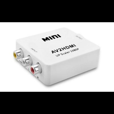 Конвертер AV to HDMI MINI: описание, характеристики