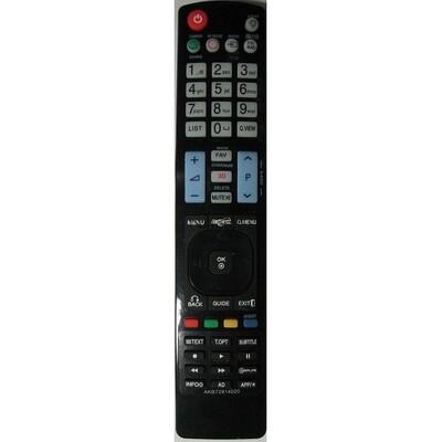 Пульт LG AKB72914020 LED TV: описание, характеристики