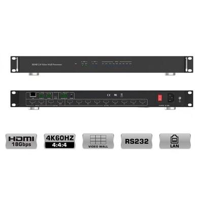 Видеостена (контроллер) MXB29 (4K): описание, характеристики